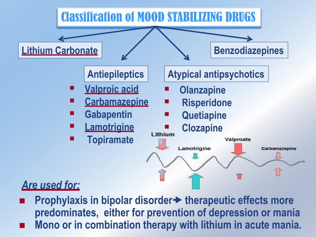 PPT - MOOD STABILIZING DRUGS PowerPoint Presentation, free ...