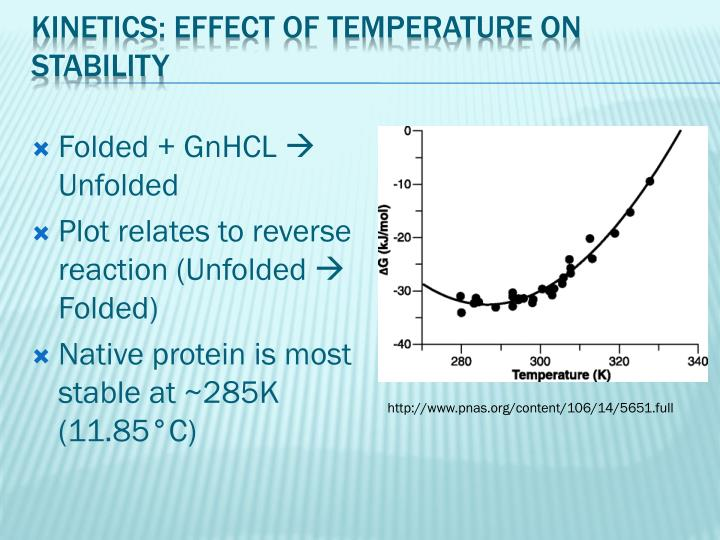 the effect of temperature on the Need help with your general chemistry homework learners examine how vapor pressure is calculated the vapor pressure of a liquid increases with increasing temperature.