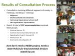 results of consultation process