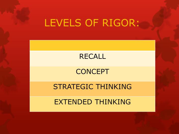 LEVELS OF RIGOR:
