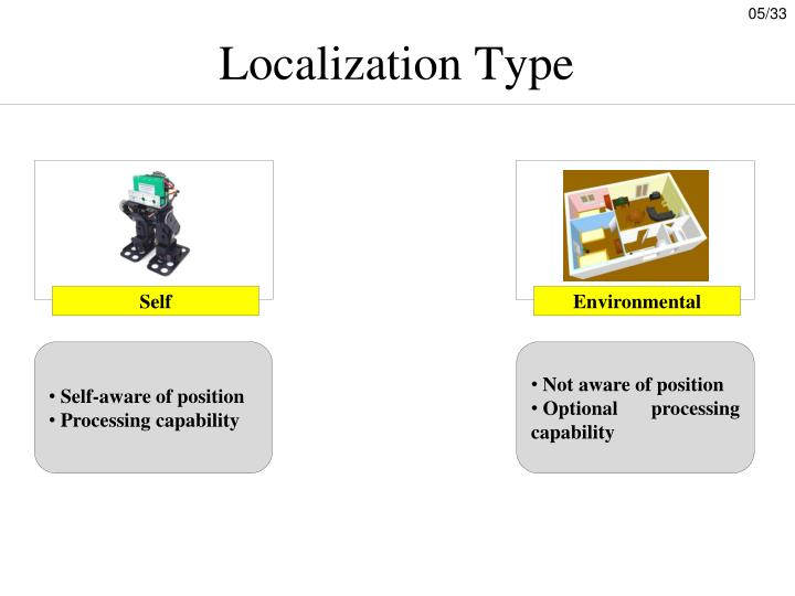 Localization Type
