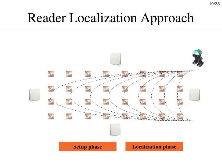 Reader Localization Approach