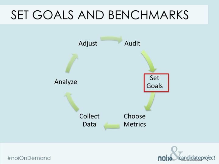 benchmarking and goal setting By ashley feinstein why you should be writing down your goals we hear a lot about the importance of goal-setting but most of us don't have clear and measurable goals to work toward.