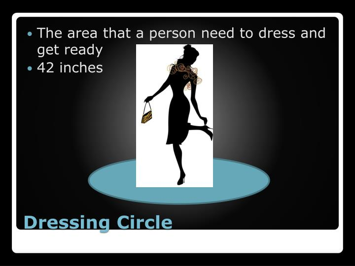 The area that a person need to dress and get ready
