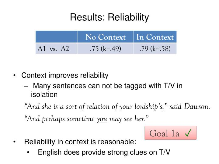 Results: Reliability