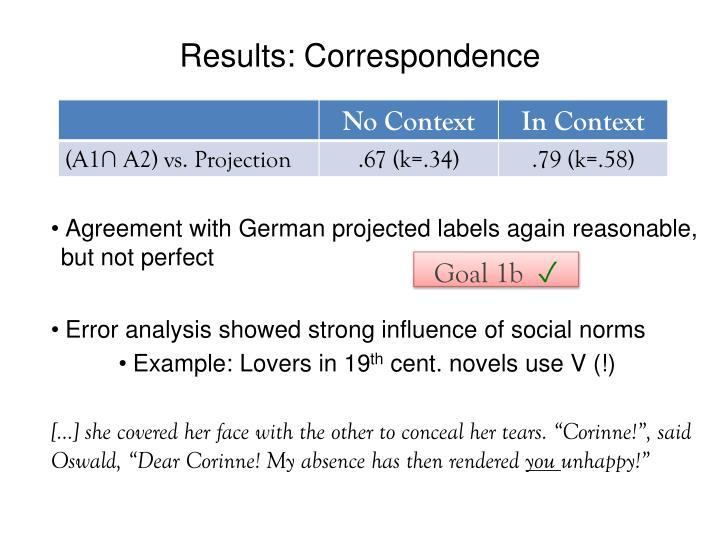 Results: Correspondence