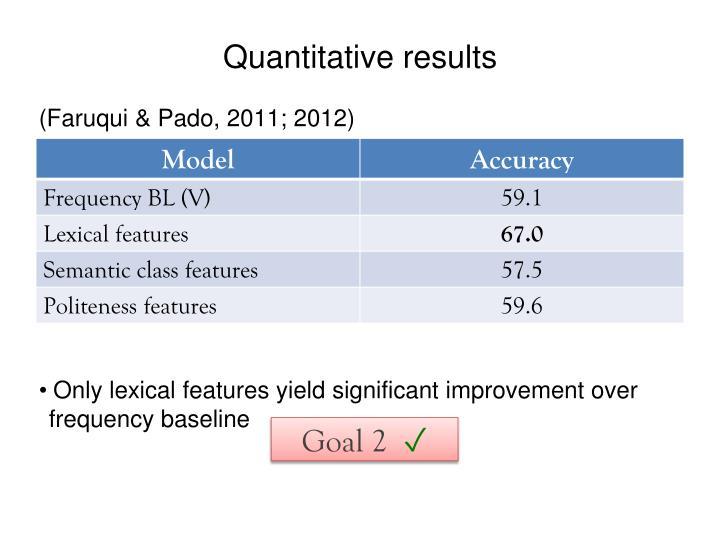 Quantitative results