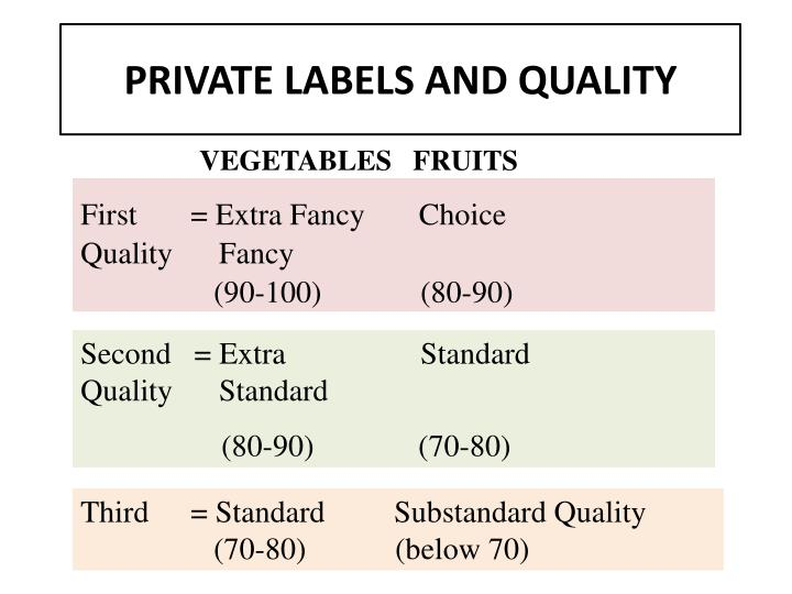 PRIVATE LABELS AND QUALITY