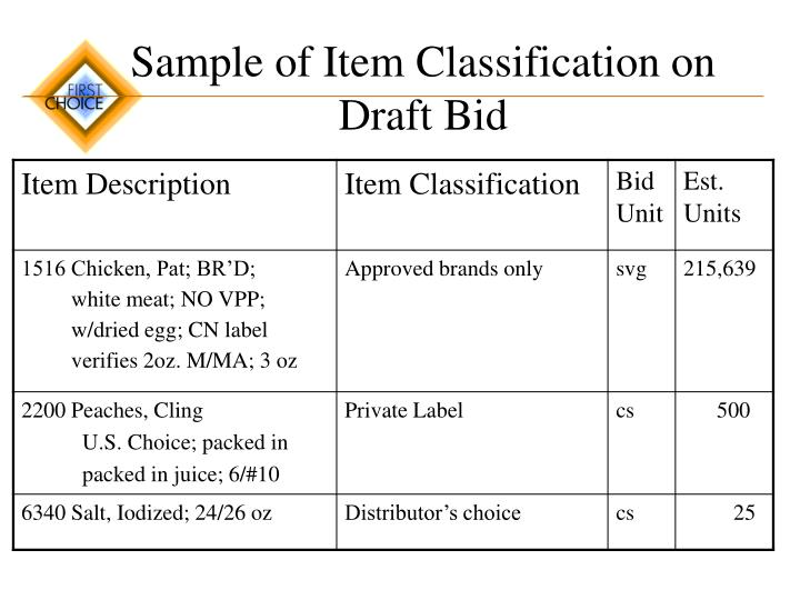 Sample of Item Classification on Draft Bid