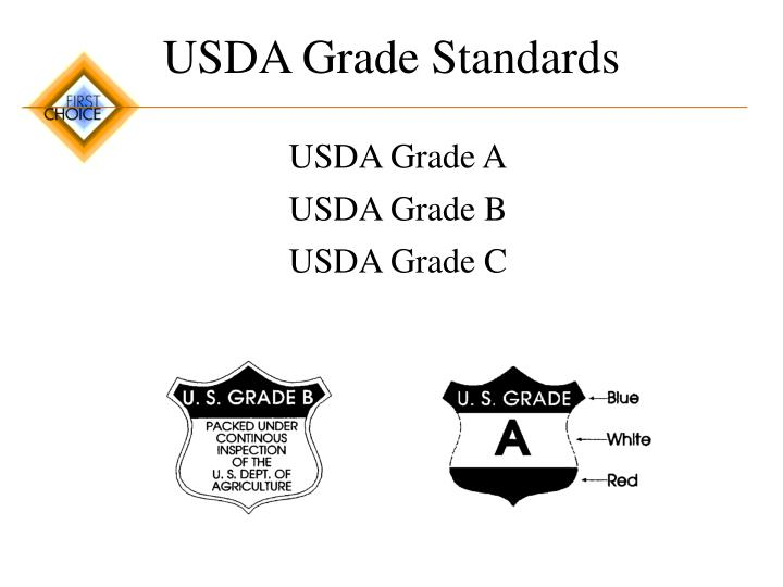 USDA Grade Standards
