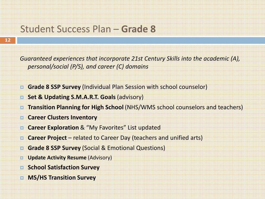PPT - Region 14 Student Success Plans Planning for success