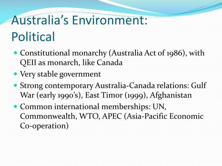 political environment in australia