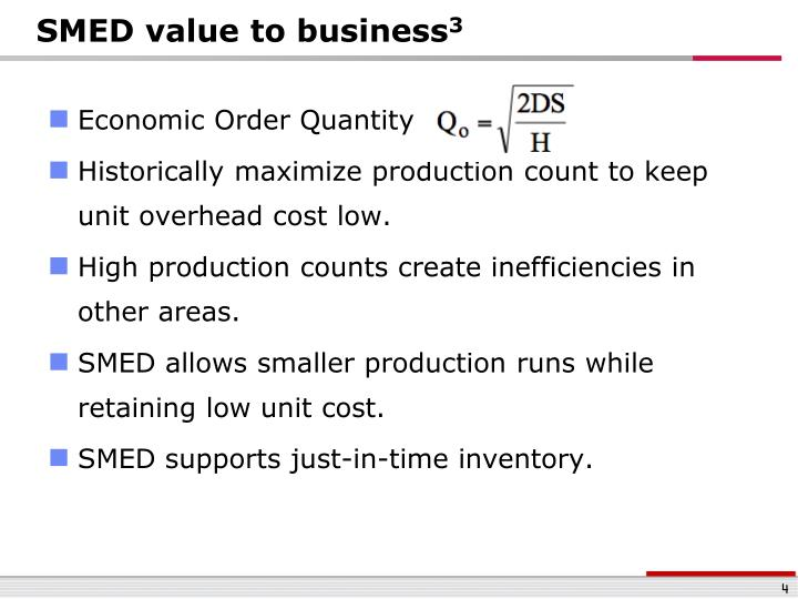SMED value to business