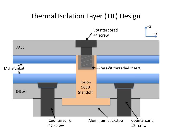thermal isolation layer til design n.