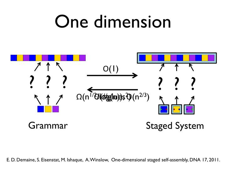 One dimension
