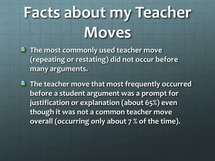 Facts about my Teacher Moves