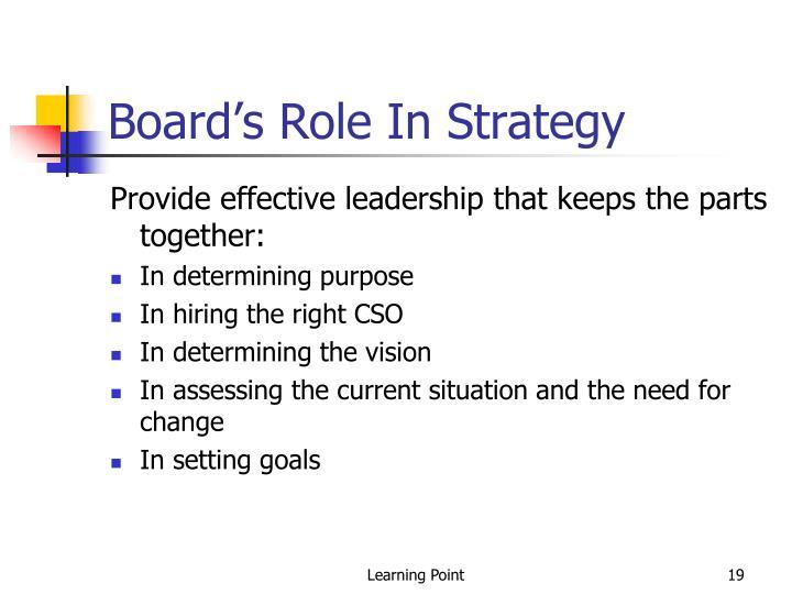 Board's Role In Strategy
