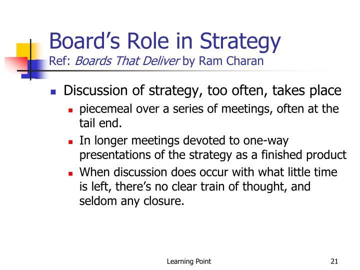 Board's