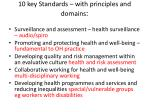 10 key standards with principles and domains1