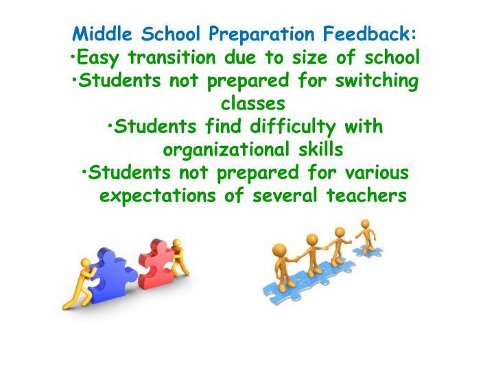 Middle School Preparation Feedback: