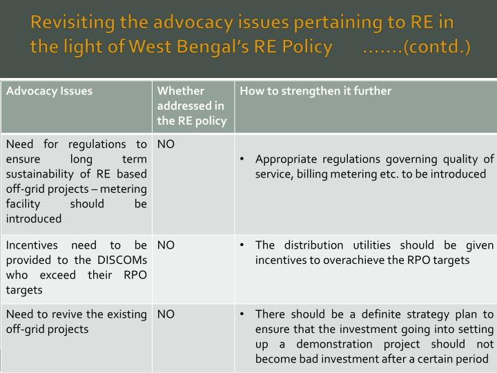 Revisiting the advocacy issues pertaining to RE in the light of West Bengal's RE Policy       …….(contd.)