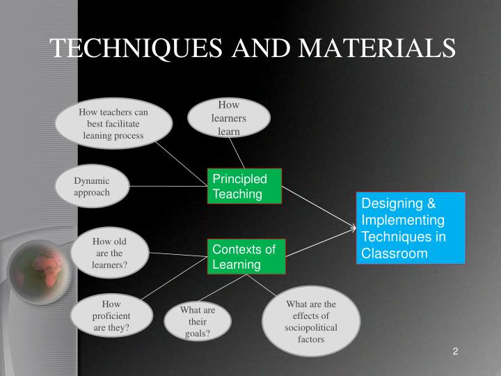 factors when designing and implementing material Designing business components is there are several types of business components you may use when designing and implementing an some of these factors are.