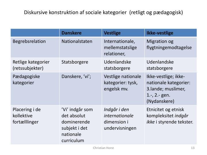 Diskursive konstruktion af sociale kategorier  (retligt og pædagogisk)
