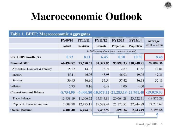 Ppt Budget Policy Amp Fiscal Framework Bhutan S Macro