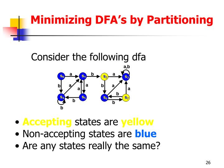 Minimizing DFA's by Partitioning