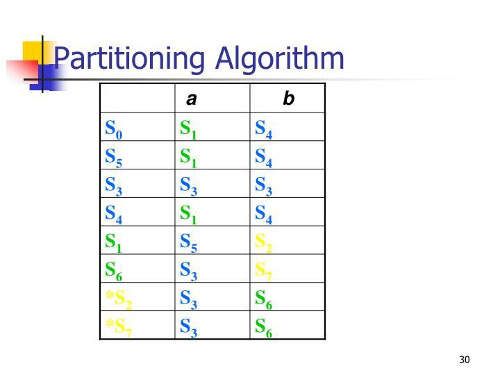 Partitioning Algorithm
