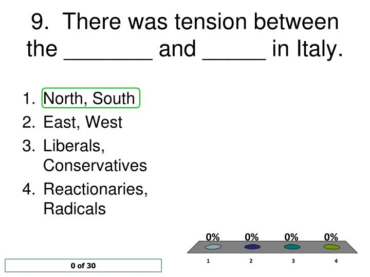 9.  There was tension between the _______ and _____ in Italy.