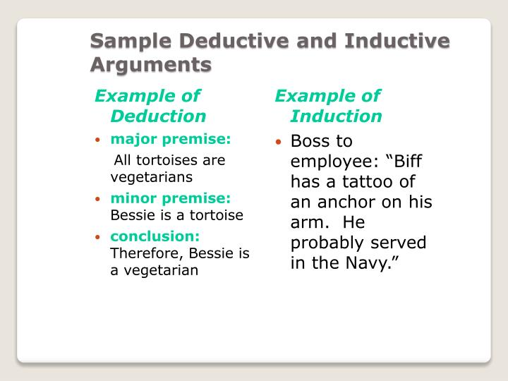 ppt - deductive and inductive writing powerpoint presentation - id