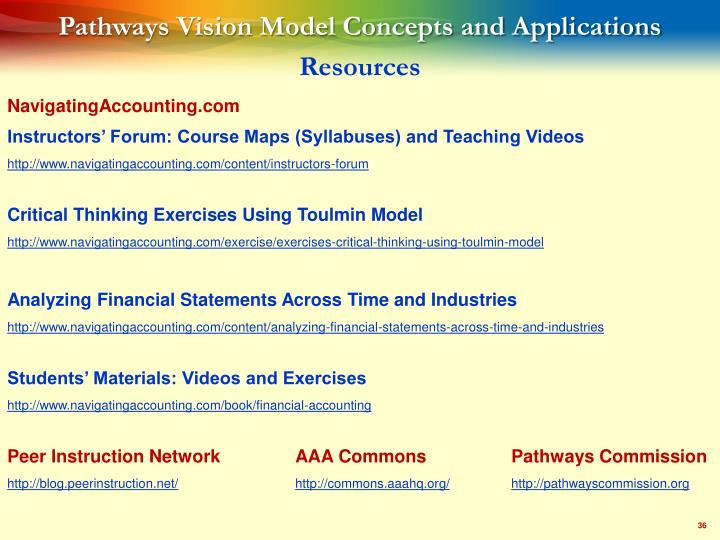 Pathways Vision Model Concepts and Applications
