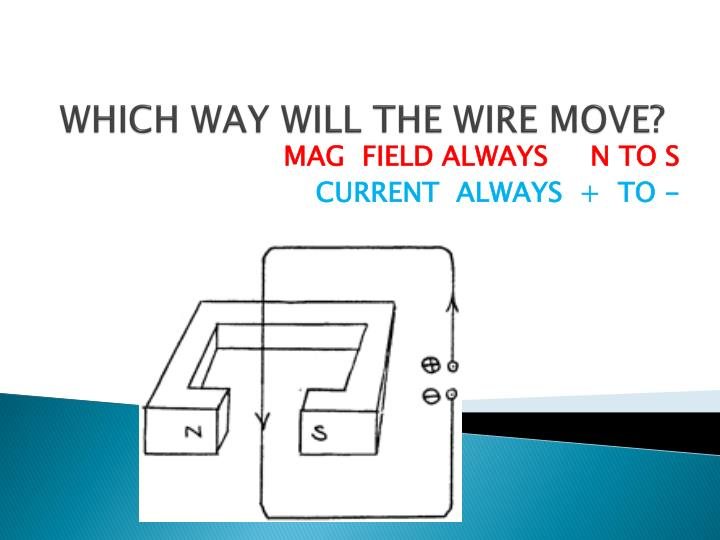 WHICH WAY WILL THE WIRE MOVE?