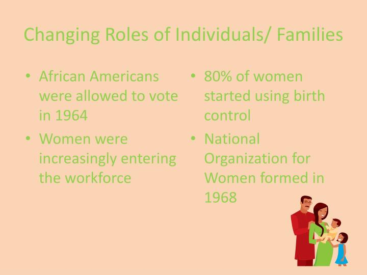 Changing Roles of Individuals/ Families