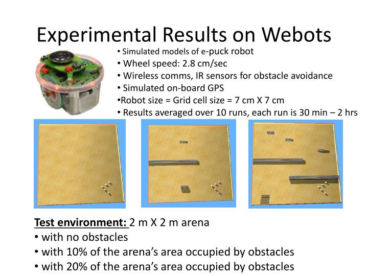 Experimental Results on