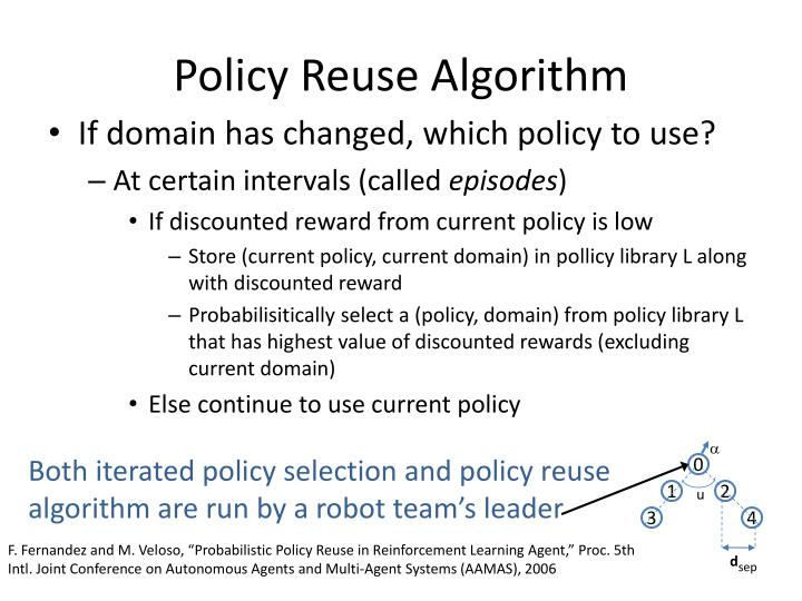 Policy Reuse Algorithm