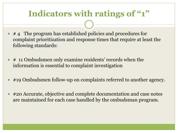 """Indicators with ratings of """"1"""""""
