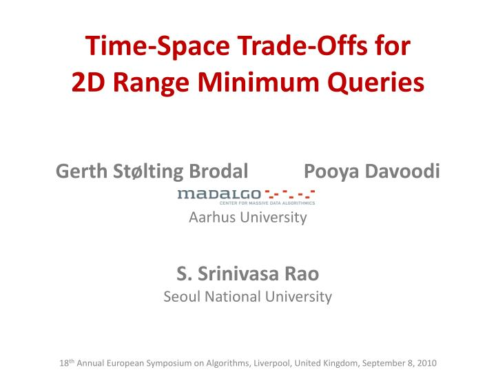 time space trade offs for 2d range minimum queries n.