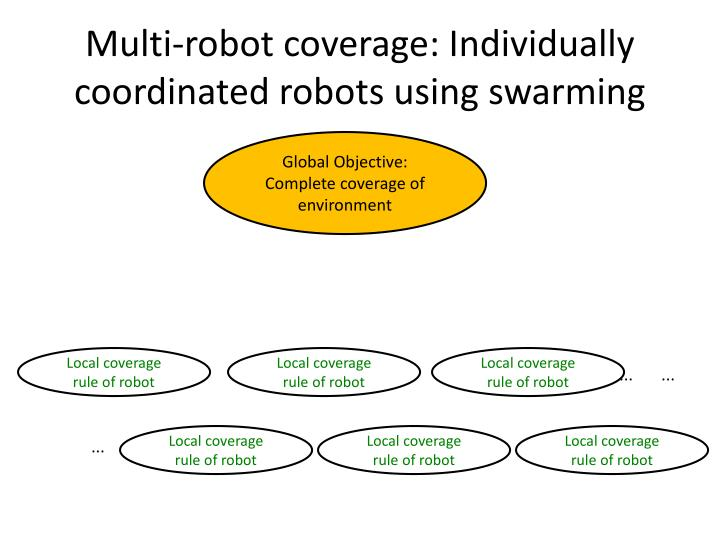 Multi-robot coverage: Individually coordinated robots using swarming
