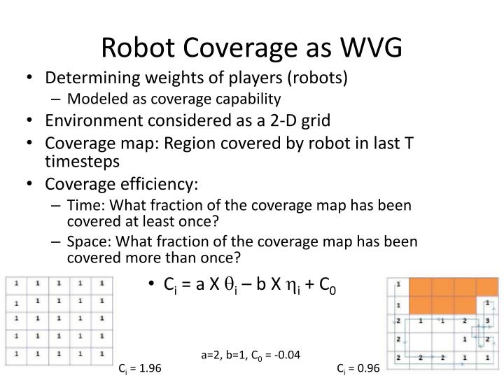 Robot Coverage as WVG