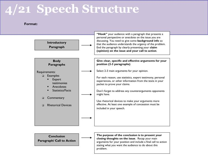 4/21  Speech Structure
