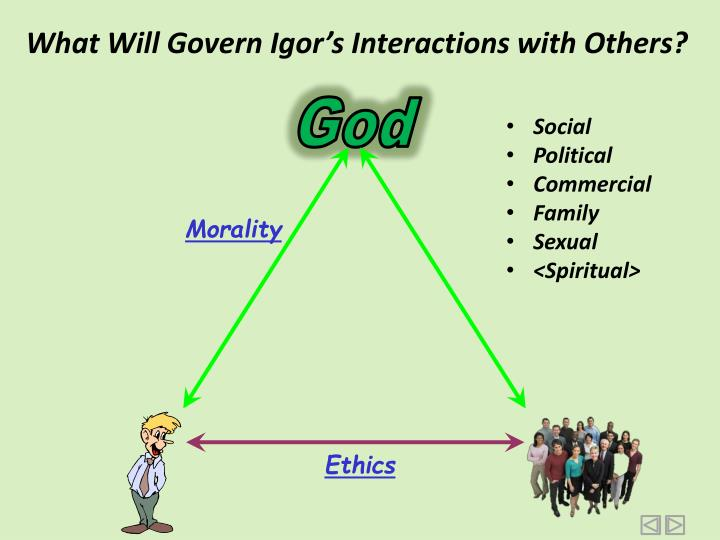 What Will Govern Igor's Interactions with Others?
