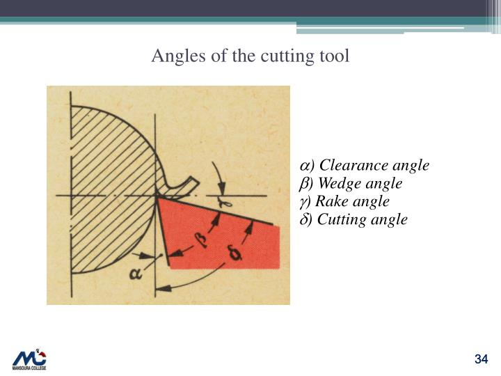 Angles of the cutting tool