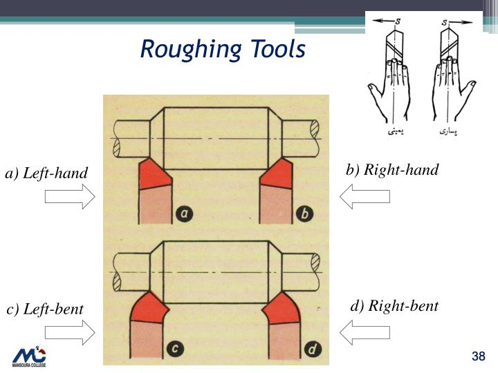 Roughing Tools