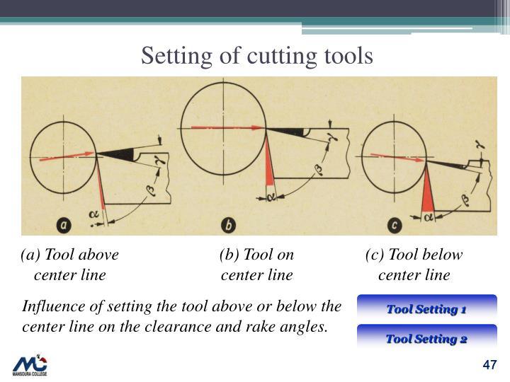 Tool Setting