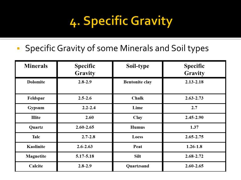 Ppt - Soil Mechanics - I Powerpoint Presentation  Free Download
