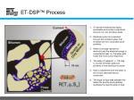 et dsp process1