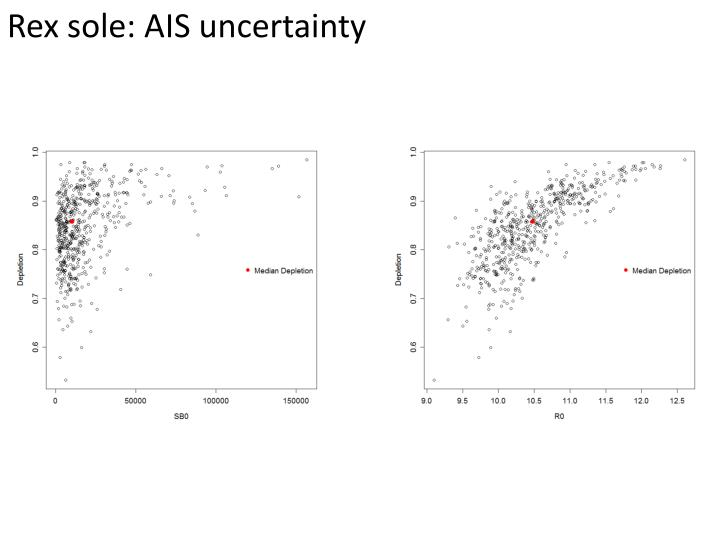 Rex sole: AIS uncertainty