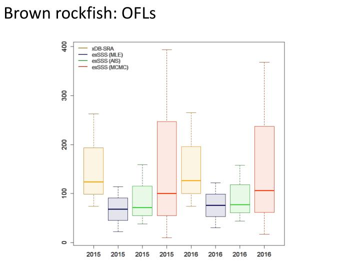 Brown rockfish: OFLs